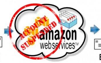 Amazon SES bloqueia envio de emails sem motivo